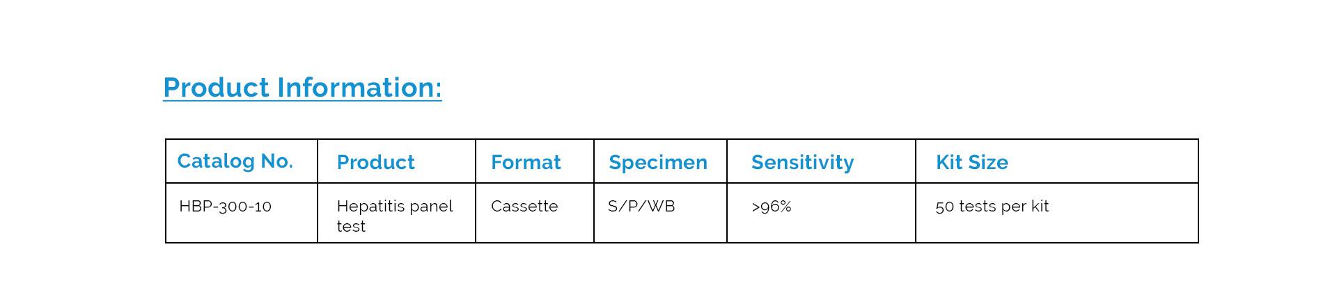 HEPATITIS-B-PANEL-TEST